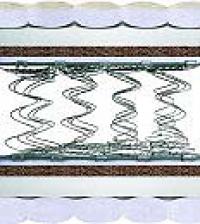 Внутреннее наполнение матраса GRAND B2
